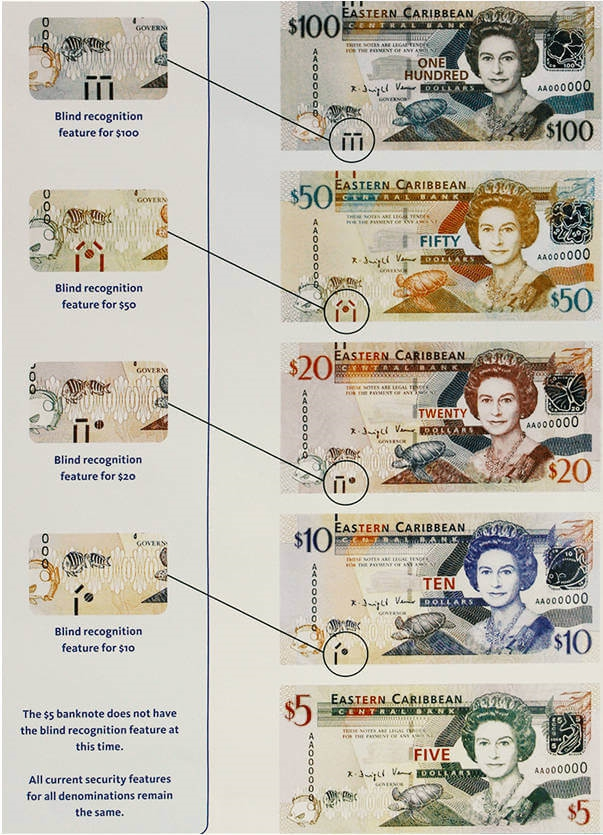 Image of Eastern Caribbean Dollar bank notes and security features